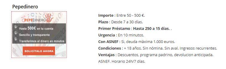 Minicrédito con ASNEF